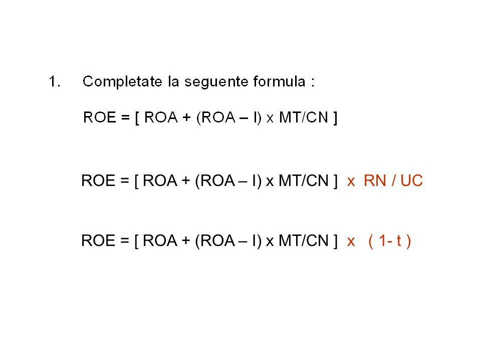 ROE = [ ROA + (ROA – I) x MT/CN ] x RN / UC